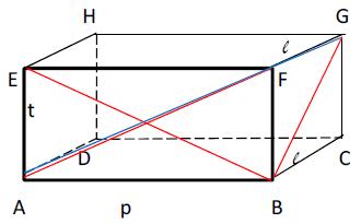 Rumus Bangun Ruang / Dimensi Tiga - Contoh Soal dan Jawaban