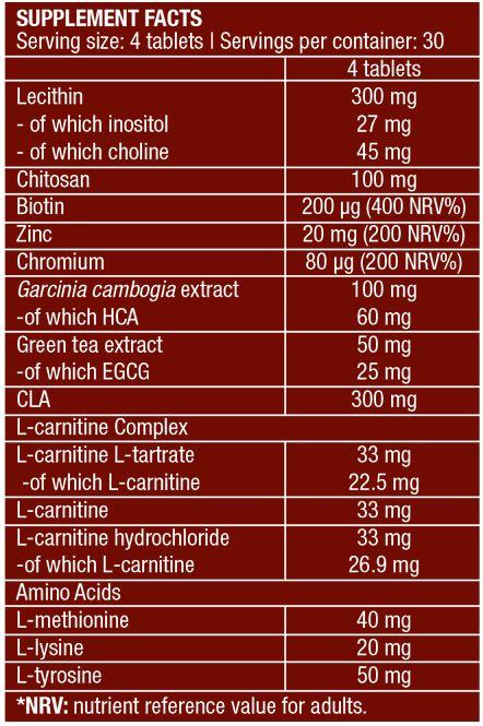 LaProteina.es - Biotech Usa Super Fat Burner 120 Caps