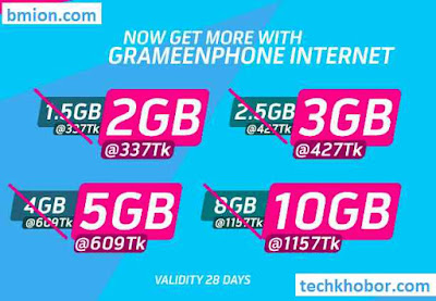 Grameenphone-Internet-Offer-Volume-increased-in-Some-Big-Packs