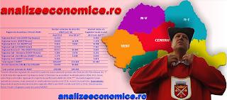 Regionalizarea înseamnă sărăcie curată pentru regiunile slab-dezvoltate