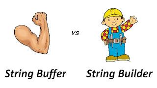 StringBuilder vs StringBuffer in Java