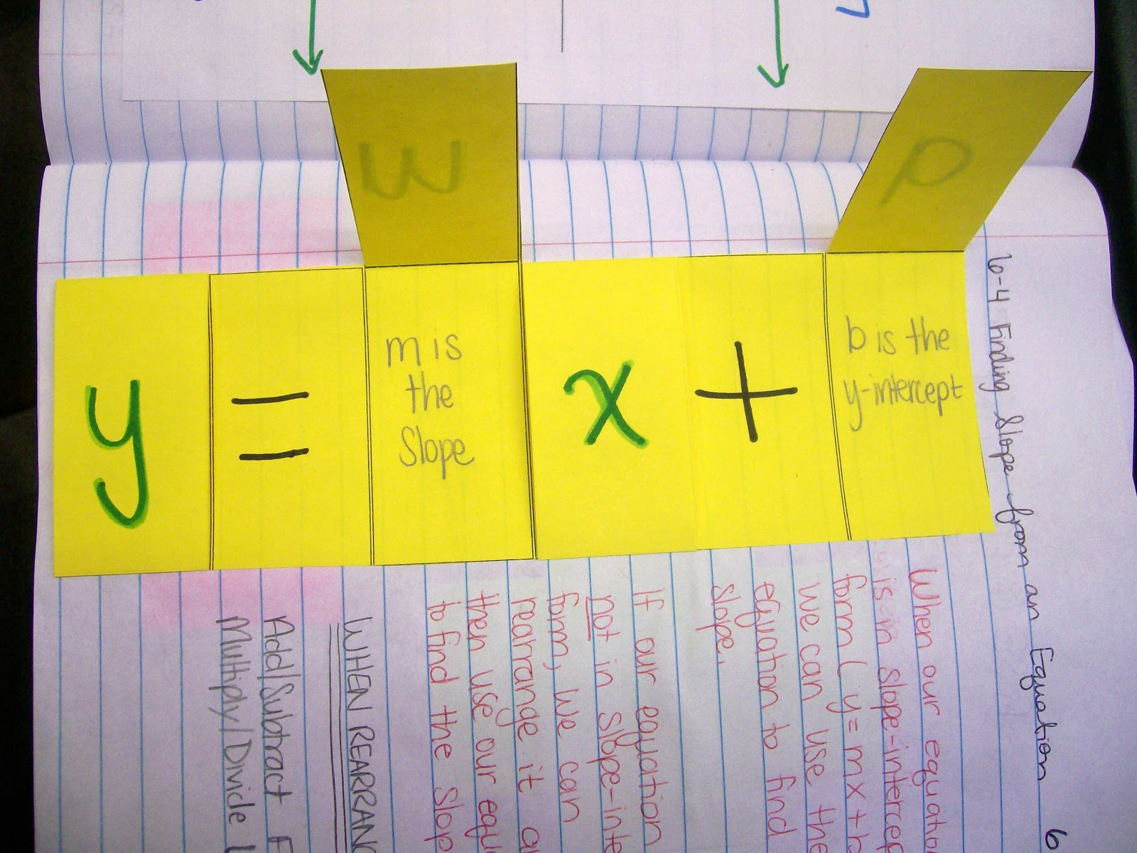 college algebra project saving for the The mathematical association of america's college algebra renewal project will   may better-serve students than the traditional college algebra course.