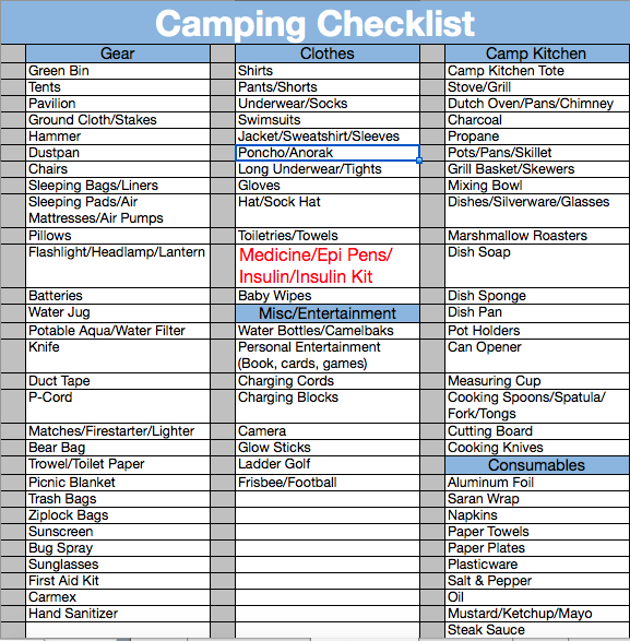 The Camping And Camp Kitchen Checklist Is Same One We Use For Each Trip Backpacking A Generic I Developed That Used To