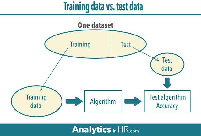 9 терминов HR аналитики, которые необходимо знать
