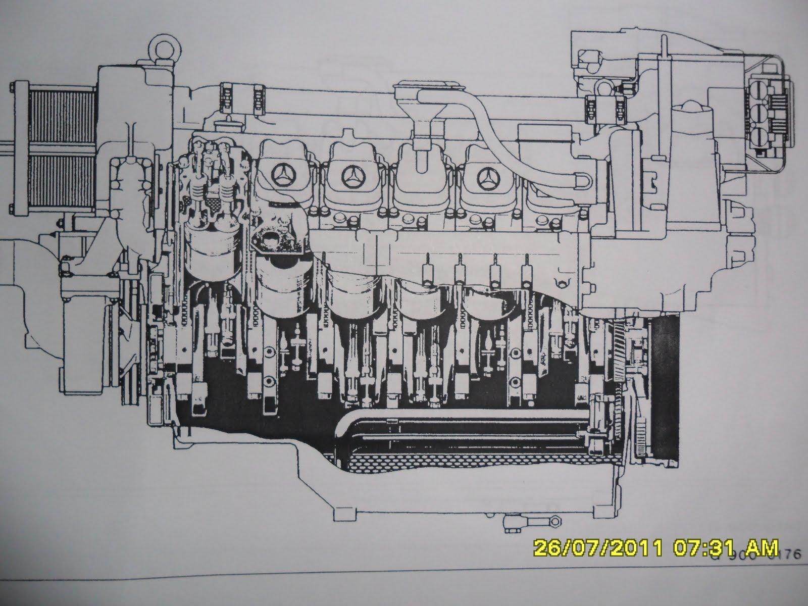 Mtu 12v manual