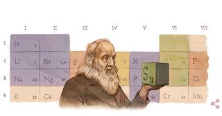 Dmitri-Mendeleev-Kimdir