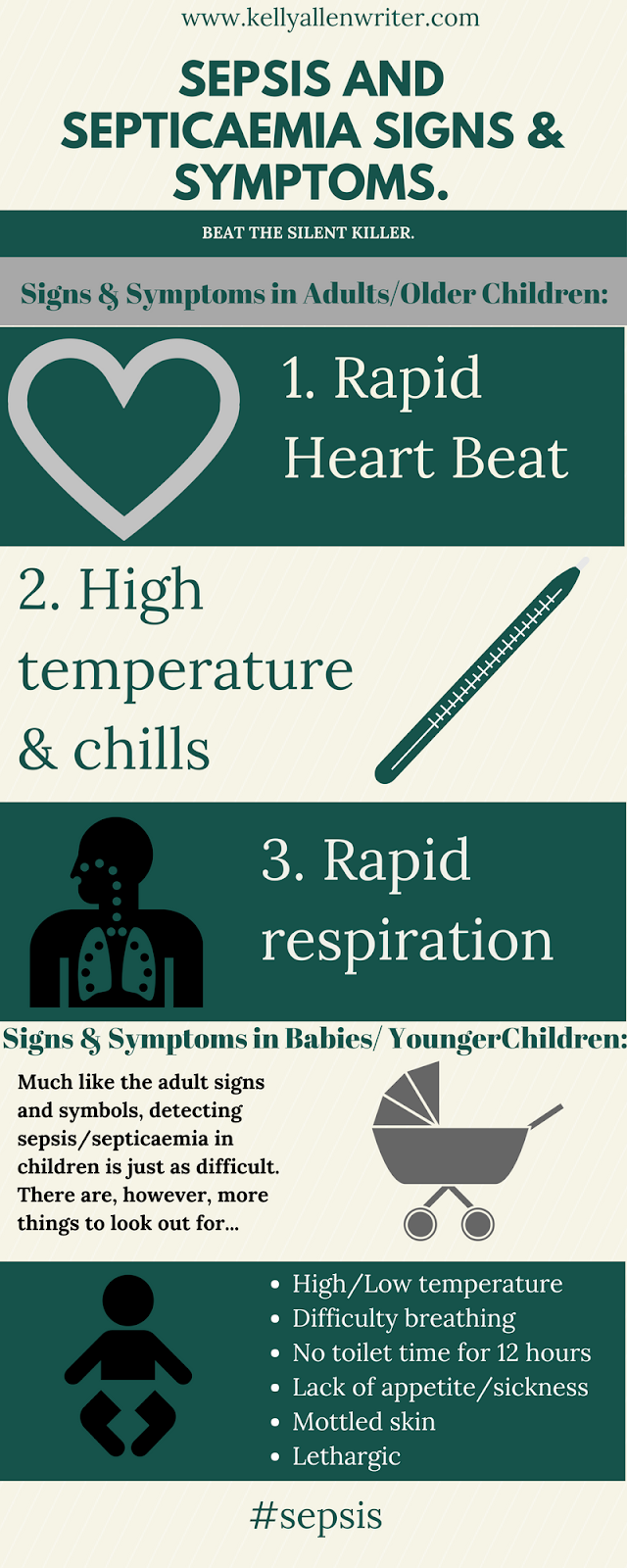 infographic/pin with all signs and symptoms.