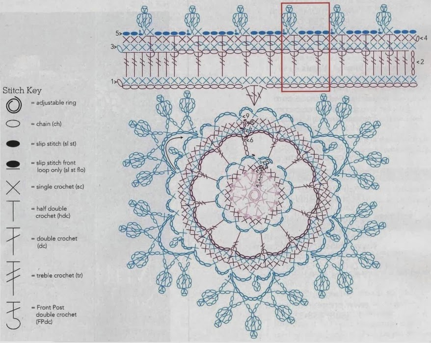 Gargantilla Mandala con Dibujos Patron