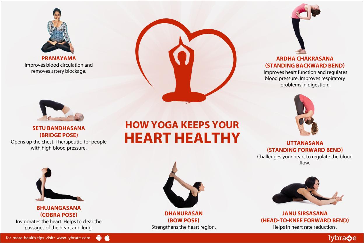 Travel and health India: Meditation 30 - Yoga 30 - How Yoga keeps