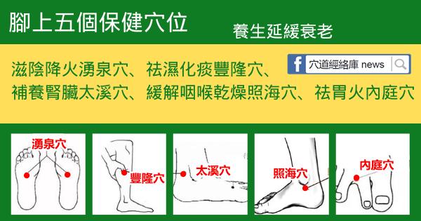 人體5穴位作用大!滋陰降火、祛濕化痰、補養腎臟..自己解決(養生延緩衰老)
