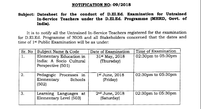 nios deled datesheet for 501 502 503