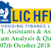 LIC HFL Assistants & Associates 2018 Exam Analysis & Questions Asked: 07th October 2018