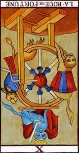 La roue de la fortune à l'envers
