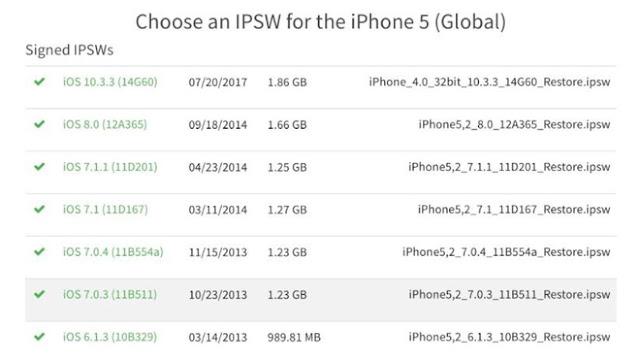 Đừng vội hạ cấp iOS trên thiết bị cũ khi Apple thả cửa!