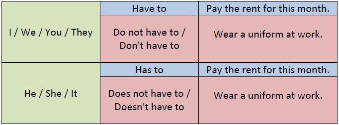 Igeek 26 Diferencia Entre El Uso De Las Palabras Should