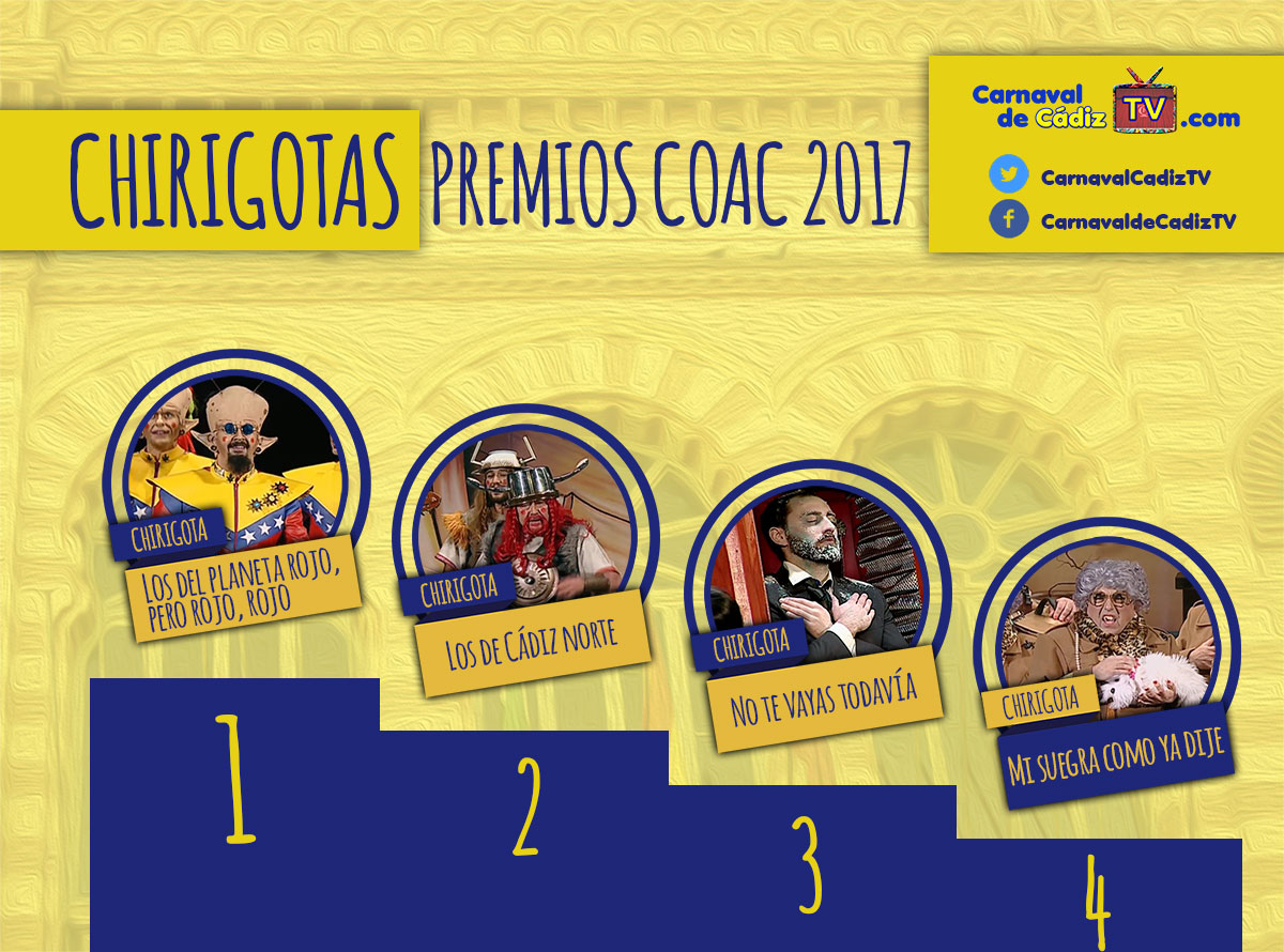 Final coac 2017 final carnaval de c diz 2017 for Cuartos de final coac 2017