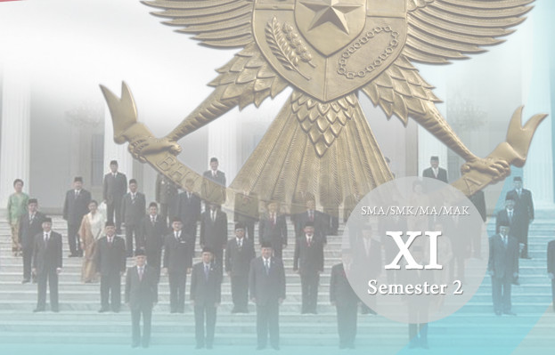 Rpp Ppkn K13 Kelas Xi Semester 2 Terbaru Dokumen Pengajaran Guru