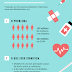 [Infográfico] Mulheres e Diabetes