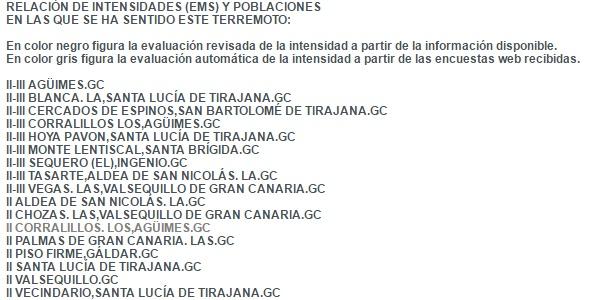 Terremoto sentido Las palmas de  Gran Canaria 21 noviembre