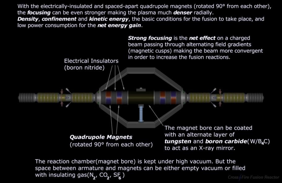 Electromagnetic propulsion