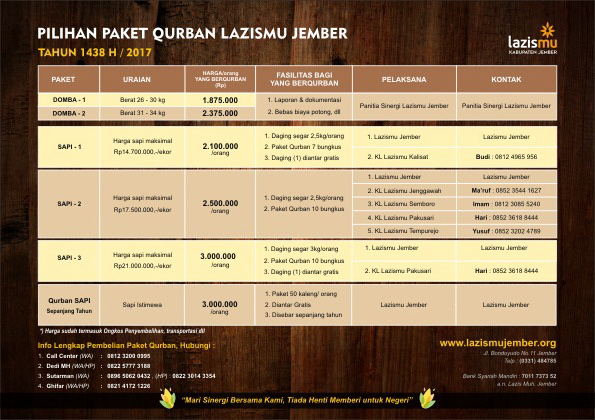 Paket Qurban Lazismu Jember 1438 H / 2017 M