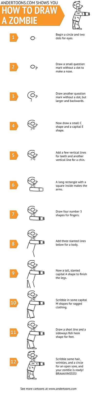 comment-dessiner-un-zombi Comment dessiner un zombi