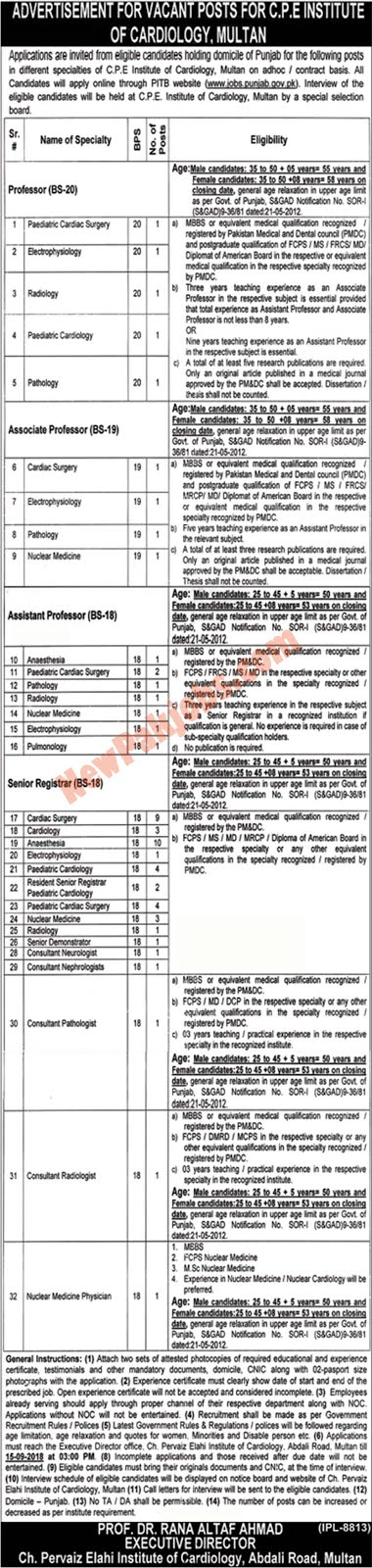 Persons Required In Ch.Pervaiz Elahi Institute Of Cardiology