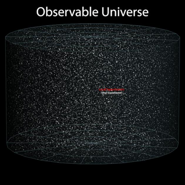 El tamaño del Universo observable