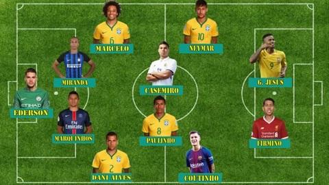 Đội hình trên sân của Brazil