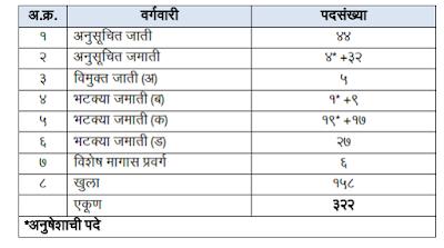 maharashtra police vacancy 2017 - 2018