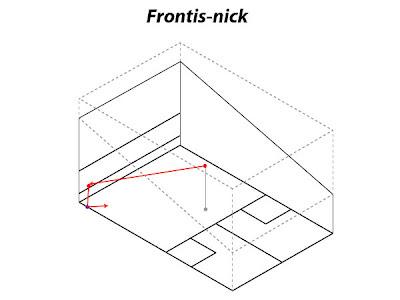 Frontis-Nick