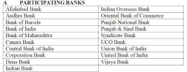 bank RECRUITMENT IN CLERICAL CADRE COMMON WRITTEN EXAM