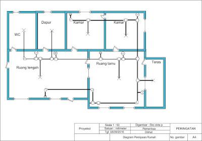 Instalasi listrik rumah masa depan instalasi listrik rumah masa depan total biaya instalasi ccuart Images