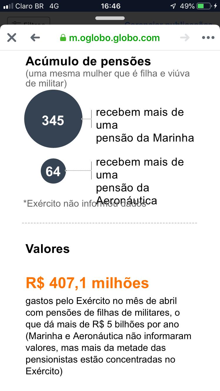 governo bolsonaro os marajás do exército brasileiro pensões de