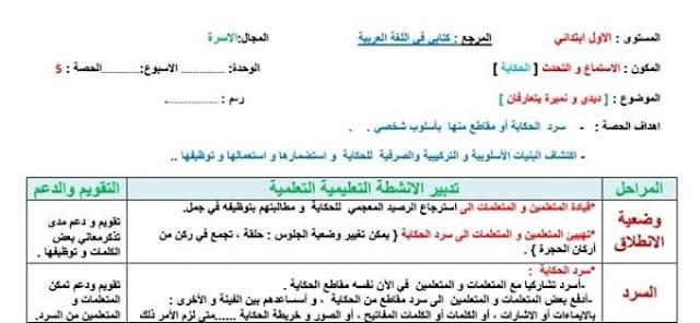 جذاذات الحكاية اللأسبوع الأول من الوحدة الأولى السنة الأولى من مرجع كتابي في اللغة العربية