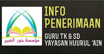 Lowongan kerja Banda Aceh terbaru