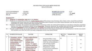 Berikut ini kami bagikan sebuah file yang berisikan  Kisi-Kisi PAS BIOLOGI 10 IPS Lintas Minat