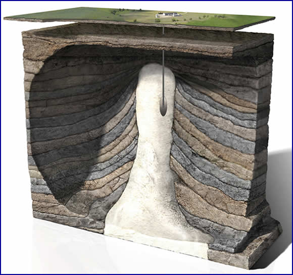 Assumption Parish Louisiana (Bayou Corne) Information - Sinkhole growing, what a salt cavern is