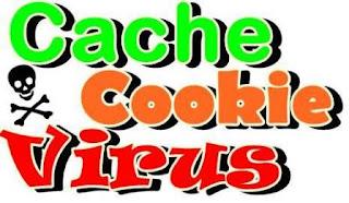 """<img src=""""virus.jpg"""" alt=""""cache, cookie, dan virus"""">"""