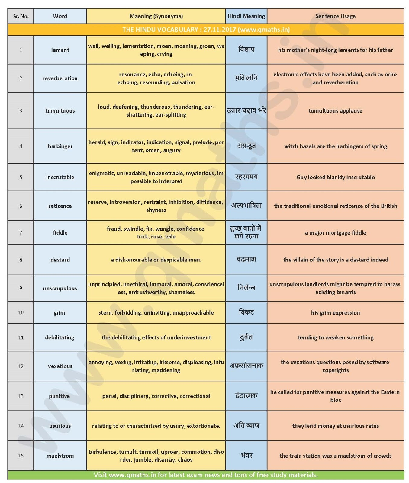 Click Here To Save Download The Hindu Vocabulary 27 11