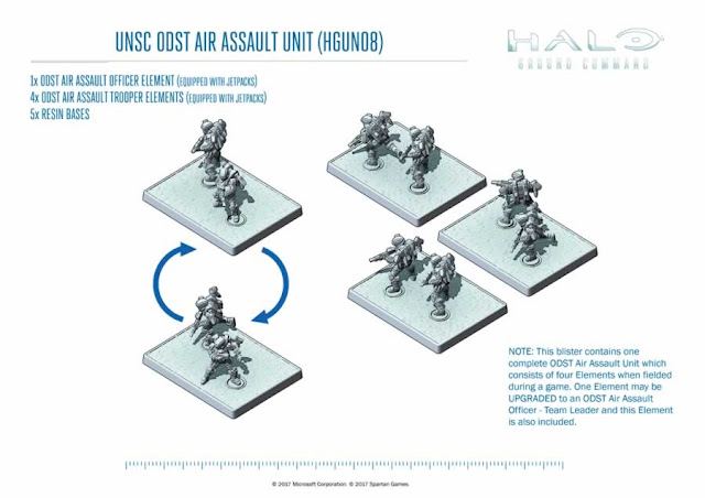 Spartan Games Halo Ground Command Miniature UNSC ODST Air Assault Unit