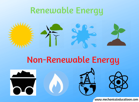Suistainable Energy,Renewable Energy,Construction Engineering,Construction Industry