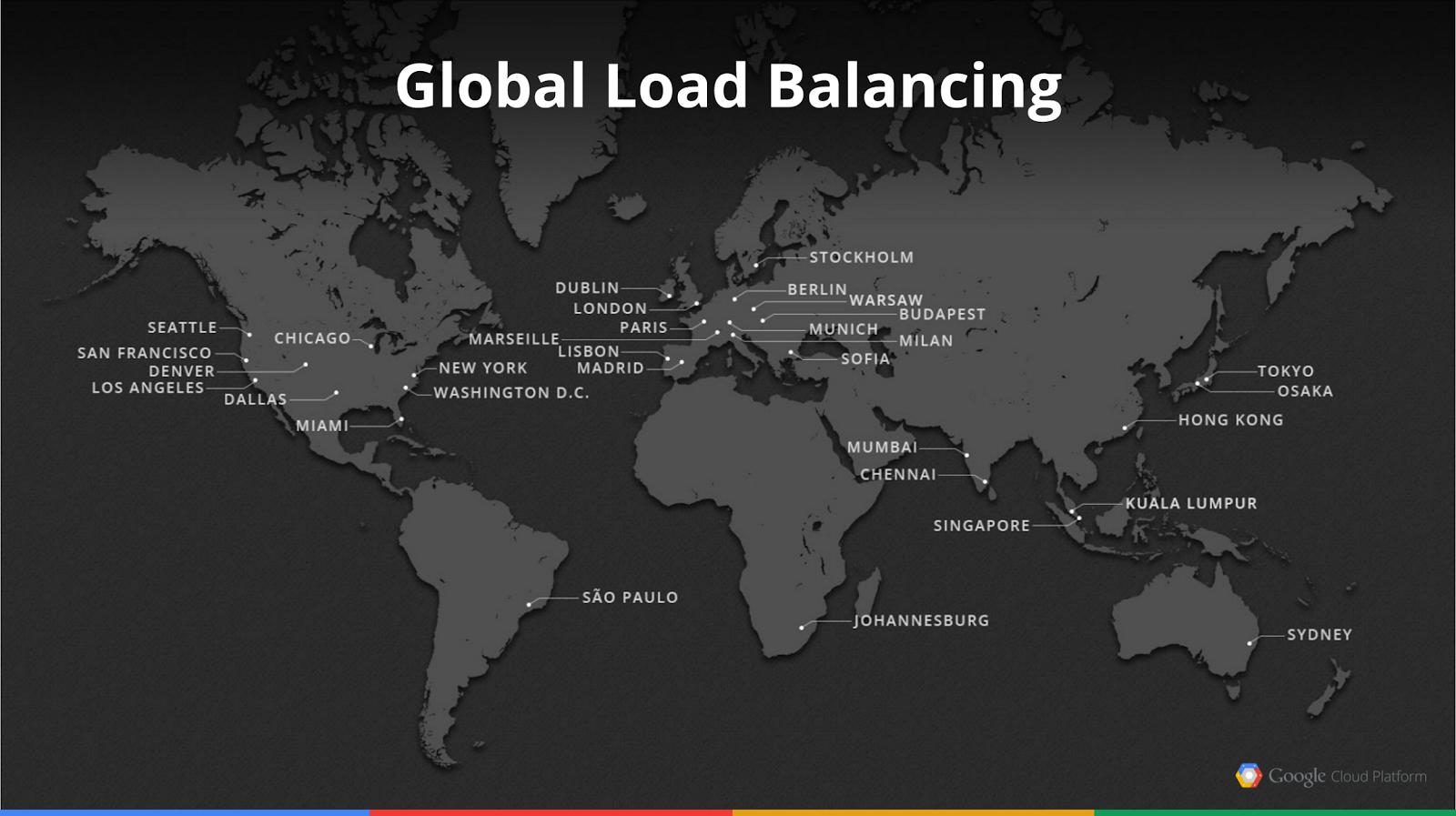 Google Cloud Platform Blog: Announcing new global load