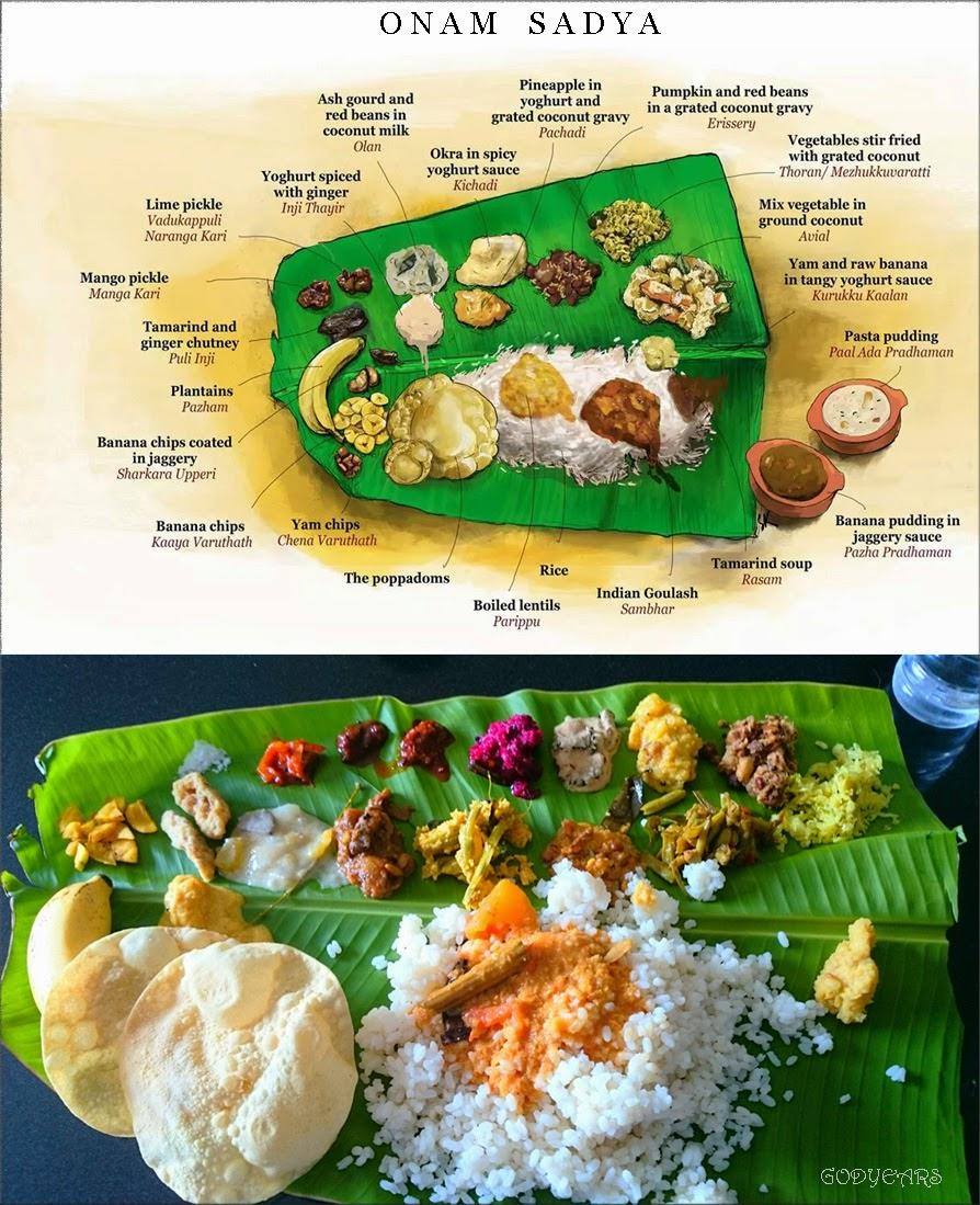 The full list for Onam Sadya in Kerala