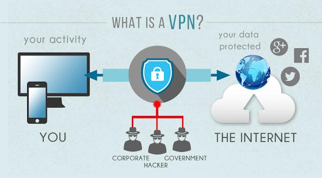VPN The best VPN apps for ios Apple