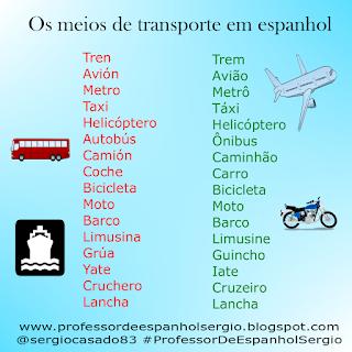 Los medios de transporte portugués