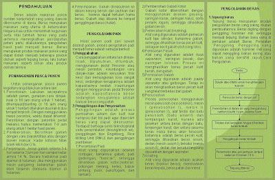 Leaflet Pasca Panen Pengolahan Hasil Padi Center B Diorama