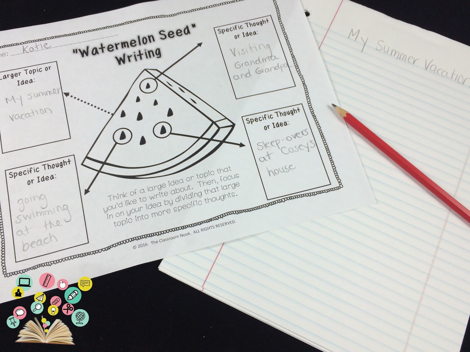 Use the analogy of a watermelon to help students expand a broad idea into an entire story