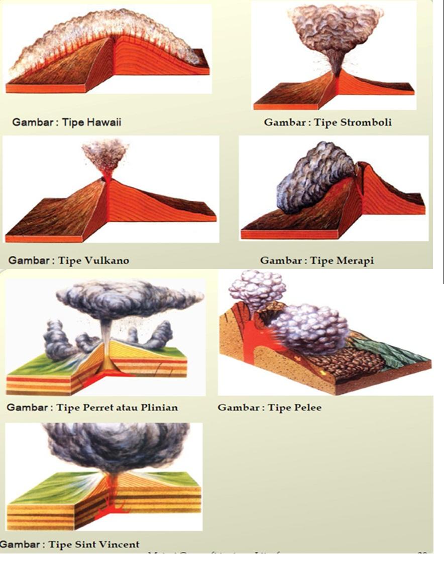 Proses Terjadinya Gunung Meletus Secara Singkat : proses, terjadinya, gunung, meletus, secara, singkat, Proses, Terjadinya, Gunung, Meletus, Scribd