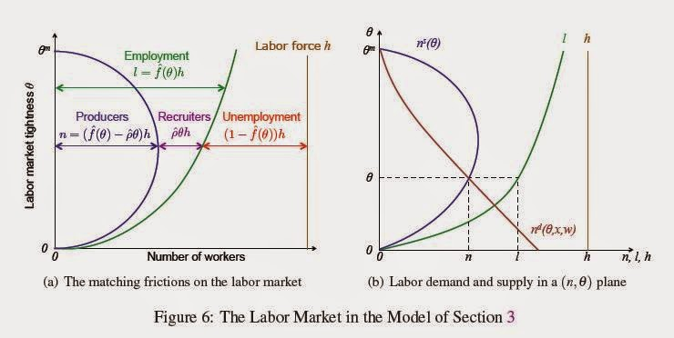 components of labor Labor required to complete contract performance cost analysis: is the review and evaluation of the separate elements of cost including profit and/or fee in the applicant/offeror's proposal to determine if the projected price is fair and.